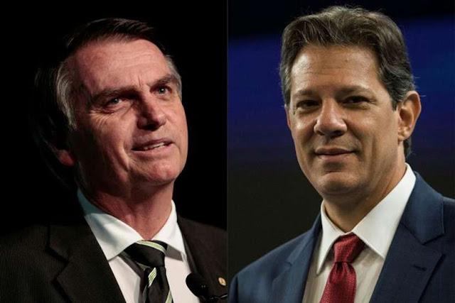 RealTime Big Data: Bolsonaro tem 58% dos votos válidos; Haddad, 42%