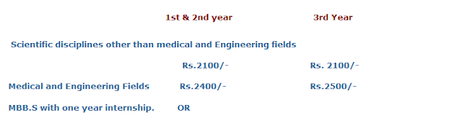 Lateral SRF stipend