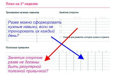 Планирование привычек и навыков - зачем три элемента планирования, когда достаточно одной таблички?!