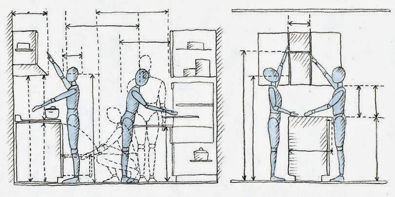 La ergonomía en la cocina cada vez más importante