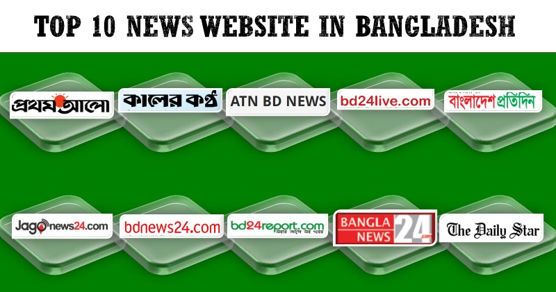 Top 10 News Sites in Bangladesh from Alexa