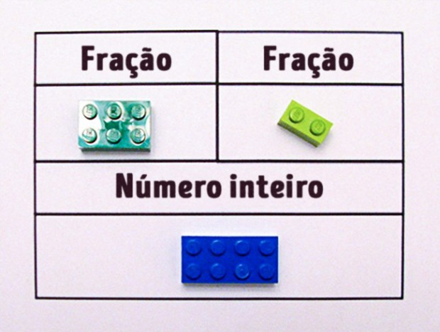 Como ensinar matemática usando Lego - frações