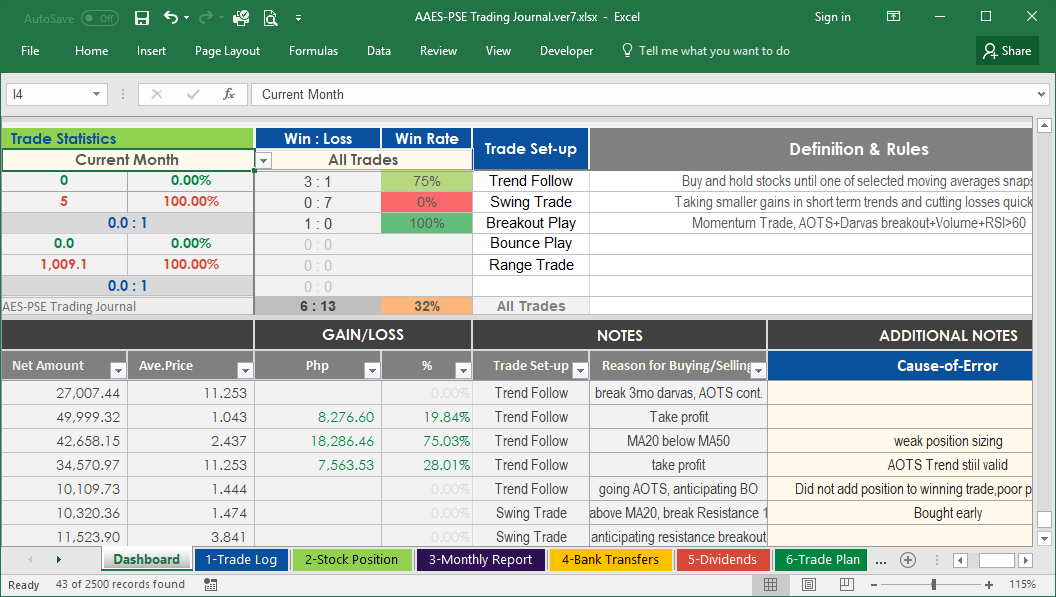AA Excel Spreadsheets: Philippine Stock Exchange (PSE) Trading Journal