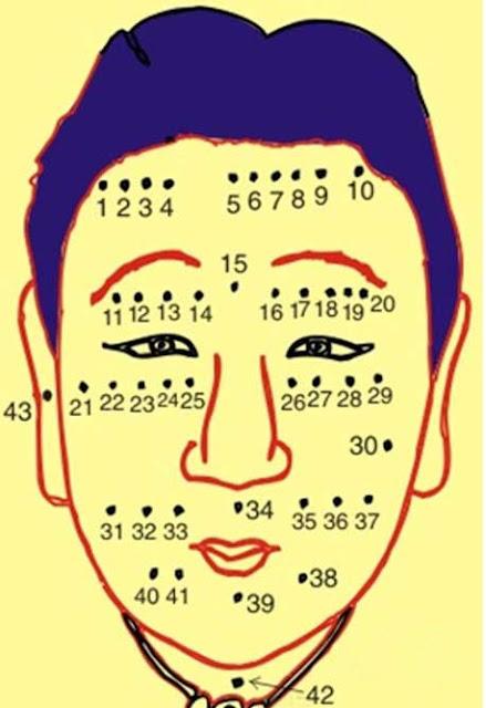 ý nghĩa vị trí nốt ruồi trên mặt nữ