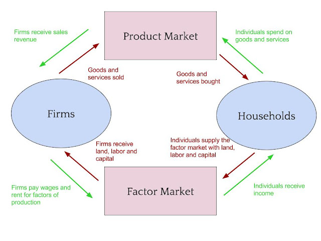 Market+Research+Firms