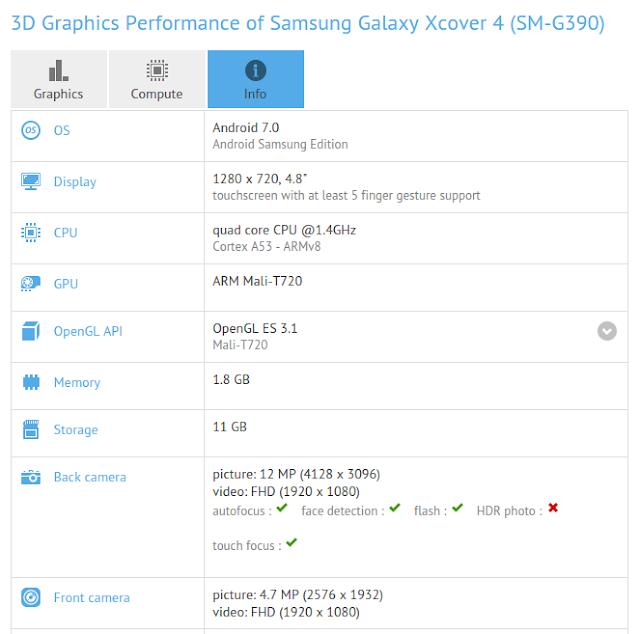 Galaxy Xcover 4 Dengan Kamera 13MP, Layar HD 4,8 inci