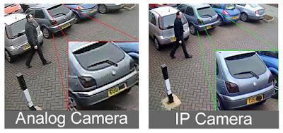 Prednosti IP kamera i video nadzora