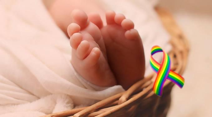 Causas psicologicas del homosexualismo