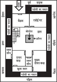 It-should-be-flat-of-your-apartment-building-Architectural-ऐसा होना चाहिए आपके अपार्टमेंट के फ्लेट का वास्तु