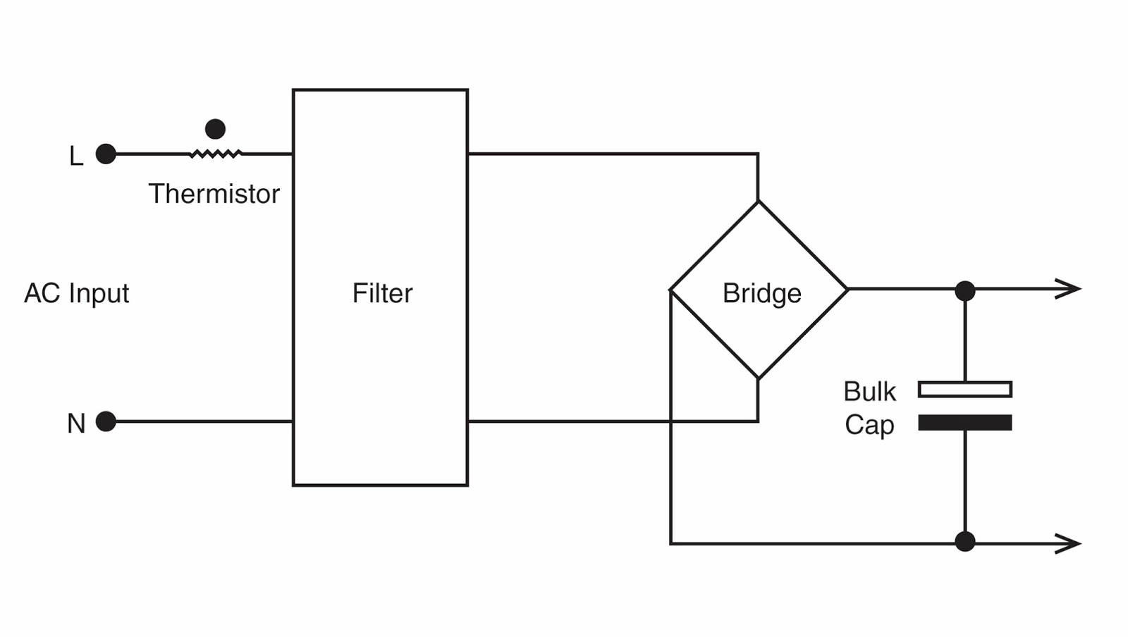 Power Topics For Supply Users Operation On A L Filter Circuit Diagram Low Wattage Supplies 50w Or Less The Input Is Simple Full Wave Bridge Rectifier