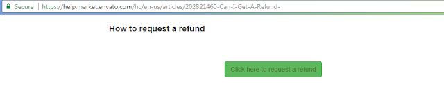 How to Get Refund from Envato Market