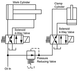 PRESSURE REDUCING VALVE WORKING PRINCIPLE AND ITS INTERNAL