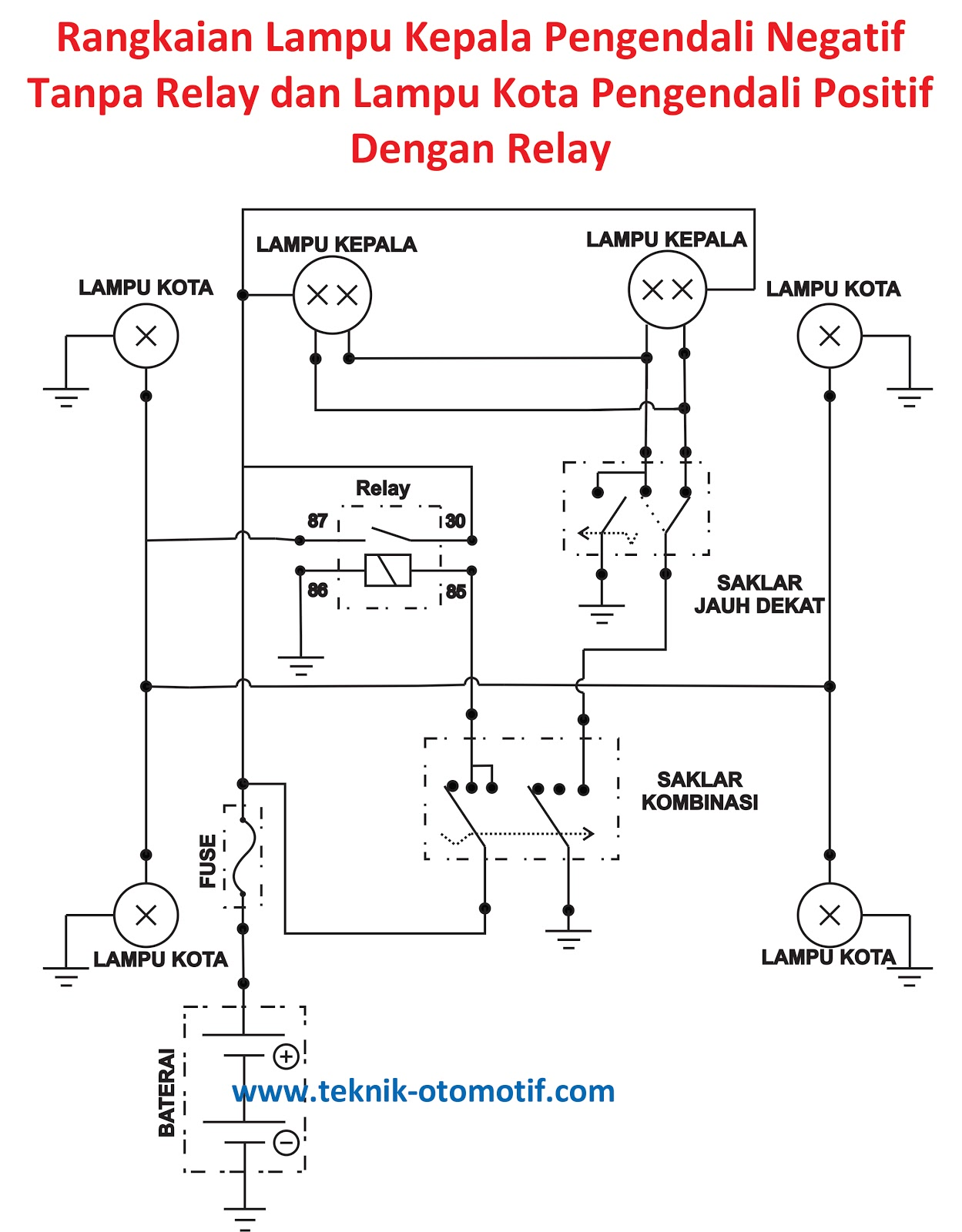 Diagram Wiring Diagram Lampu Full Version Hd Quality Diagram Lampu Strongguidediagram Sanitacalabria It