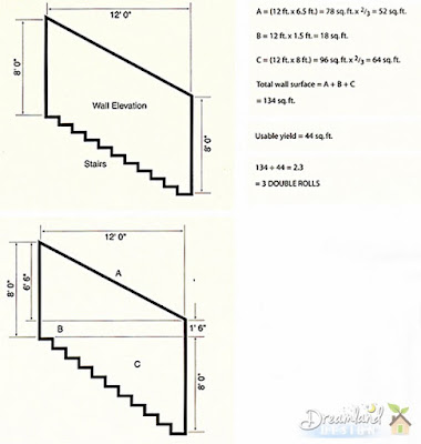 Measuring a Stairway Wall