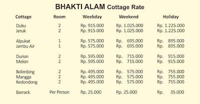 Daftar Harga Penginapan Bhakti Alam Cottage