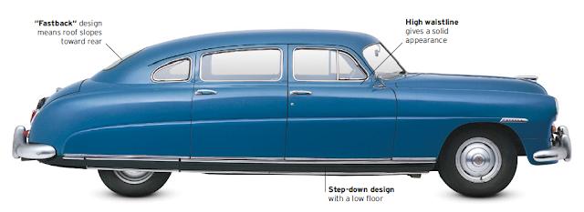 Hudson Super Six, classic cars