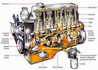 المحرك الحراري  فيزياء ، المحرك الحراري ـ تعريفه ، أنواعه ، تركيبه ، كتب الديناميكا الحرارية