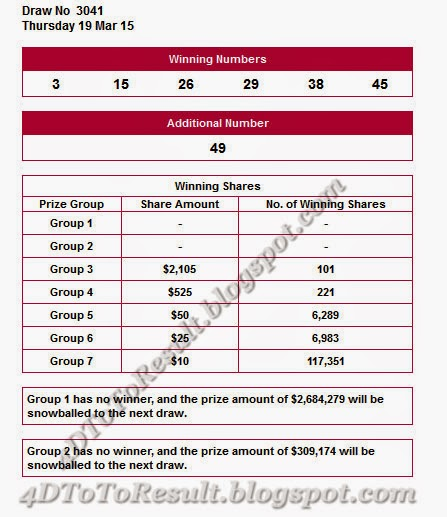 Singapore Pools TOTO Winning Numbers Results 19 March 2015 | 4D