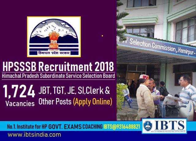 HPSSC Hamirpur Recruitment 2018: