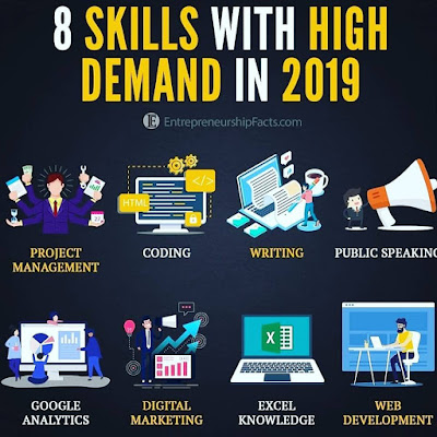skills with high demand in 2019