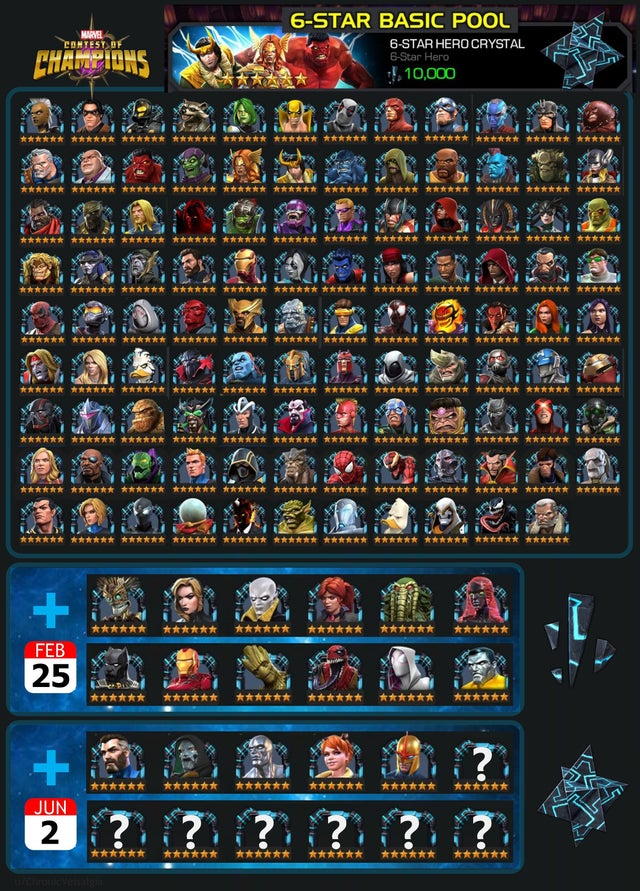 MCOC GUIDE BLOG
