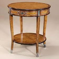 Come restaurare mobili antichi home staging italia for Mobili antichi