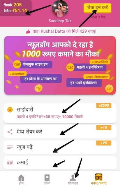 pet news,dog news,hindi news,newsdog se paise kaise kamaye