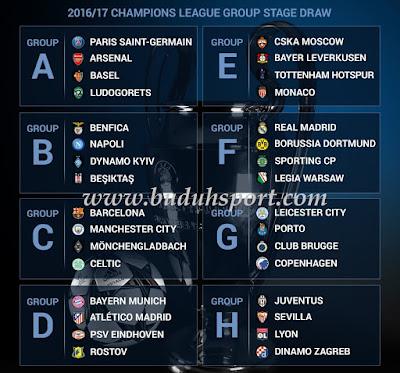 hasil-undian-fase-grup-liga-champions-2016