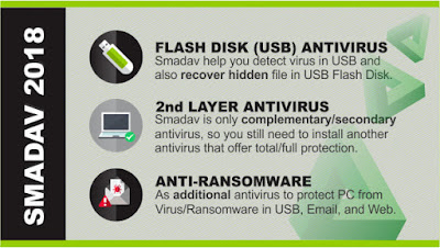 smadav antivirus review