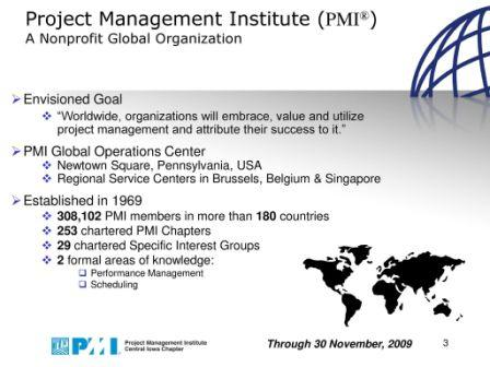 Project Management Institute in Pennsylvania