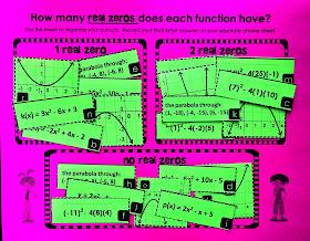 Fun with Quadratics | discriminant sorting activity