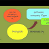 MongoDB: An Overview