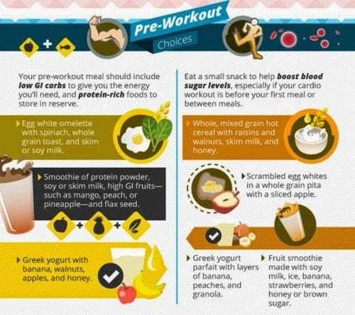 hover_share weight loss - Pre-workout meal choices