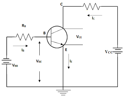 common emitter configuration