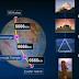 ΟΙ ΔΟΜΕΣ ΤΟΥ ΠΑΓΚΟΣΜΙΟΥ ΕΝΕΡΓΕΙΑΚΟΥ ΔΙΚΤΥΟΥ ΕΙΝΑΙ 6.666 ΧΙΛΙΟΜΕΤΡΑ! Τα μεγαλιθικά είναι κλειδωμένα στα 6.666 χιλιόμετρα !