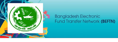 Agrani Bank Dhaka Branches Routing Number List