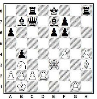 Problema ejercicio de ajedrez número 796: Akopian - Kamski (URSS, 1986)