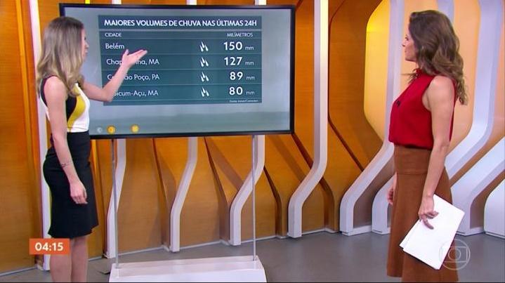 Jornal da Rede Globo mostra que Chapadinha registrou o segundo maior volume de Chuva do país nas últimas 24h