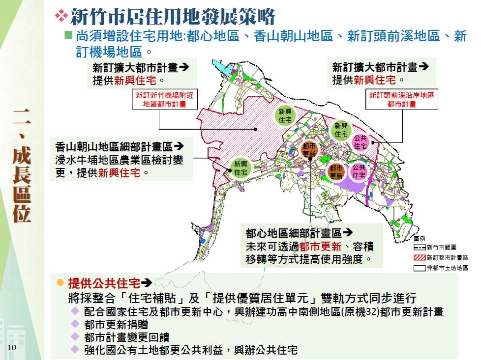 URBANSCAPETW: 【新竹市】國土計畫