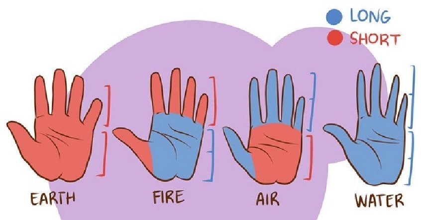 The Shape Of Your Hand Says Secret Things About You