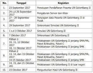 Jadwal dan Pengumuman Hasil UNBK Gelombang II tahun 2017