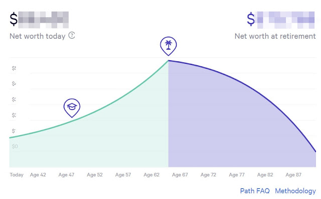 Wealthfront shows a visual graph of how long will your current savings last