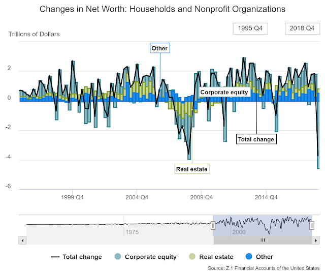 net+worth+fed.png
