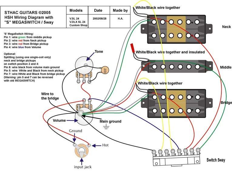 DIXIE musik studio & sound bekasi: Wiring Gitar