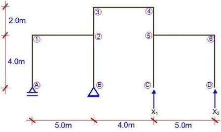 Example on Application of Vereshchagin's Rule on Analysis ...