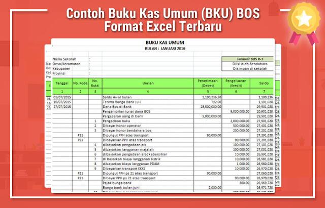 Contoh Buku Kas Umum Bku Bos Format Excel Terbaru