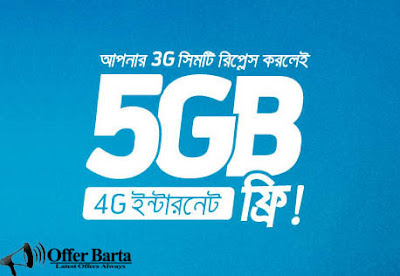 GP 5GB 4G Internet Free On 4G SIM Replacement - posted by www.offerbarta.com