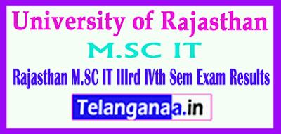University of Rajasthan M.SC IT IIIrd / IVth Sem Exam Results