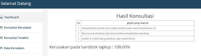 Source Code Algoritma Naive Bayes untuk Mendiagnosa Kerusakan Laptop