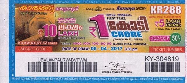 Official result of Kerala lottery Karunya_KR-283
